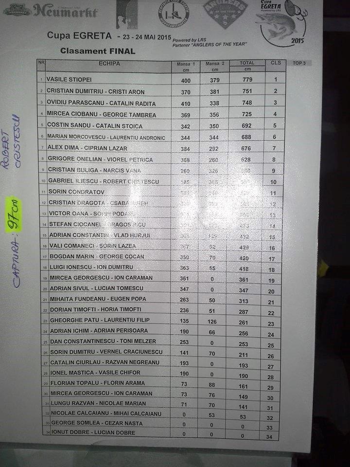 clasament II